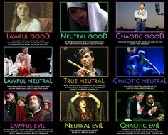 An alignment chart for Dungeons and Dragons applied to Shakespeare Characters. From Top left and working across like a book:  -Cordelia (King Lear)  -Isabella (Measure by Measure)  -Benedick (Much Ado About Nothing)  -Brutus (Julius Caesar)  -Hamlet (Hamlet)  -Puck (MSND)  -Shylock (Merchant of Venice)  -Lady MacBeth (MacBeth)  -Iago (Othello)  More on alignment charts (for the uninitiated) here: http://tvtropes.org/pmwiki/pmwiki.php/Main/CharacterAlignment  -Ryan Grant