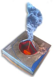 Cut-out 3D volcano model | Eyjafjallajökull | British Geological Survey (BGS)