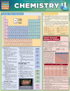 CHEMISTRY QuickStudy® $5.95  With updated content and an additional panel of information, this popular guide is not only an essential companion for students in introductory chemistry courses but also a must-have refresher for students in higher-level courses.  #Chemistry #Science #QuickStudy