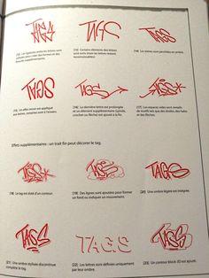 Tutoriel Graffiti/ Street Art : Comment faire un tag ? exercices/conseils - Slave 2.0 Graffiti Designs, Graffiti Art, Wie Zeichnet Man Graffiti, Graffiti Alphabet Styles, Graffiti Words, Graffiti Lettering Fonts, Graffiti Doodles, Graffiti Pictures, Graffiti Writing