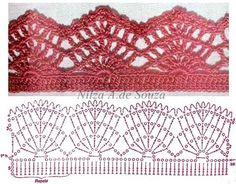 Crochet lace edging by Nilza Souza.