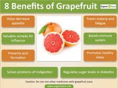 Health benefits of grapefruit are enormous and incomparable. A glass of chilled grapefruit juice, especially in winter, will help you to get vitamin C. Grapefruit secures a high place amongst various citrus fruits. It's full with the benefits of nutrients, vitamins, potassium, and lycopene. Along with these, it also contains calcium, sugar and phosphorous. It is termed as an excellent appetizer. It is high in fibre and low in calorie. It contains bioflavonoid and other plant chemicals tha...
