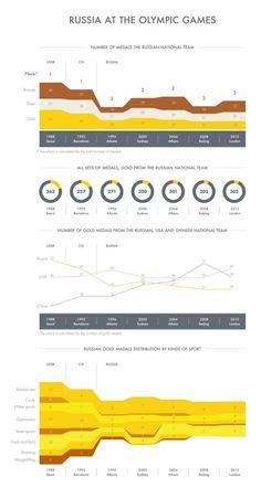 Portfolio of the Week - Kir Khachaturov   Visual Loop