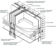 Image result for acoustic intermediate wall detail