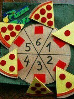 Pizza numérica