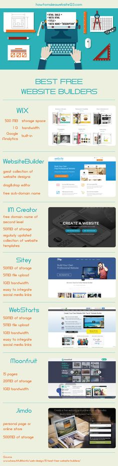 Best free website builders to compare via http://www.bestwebsitebuilders.org/compare/