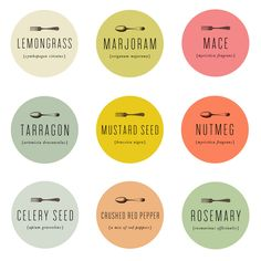 spice labels - these are lovely labels complete with scientific name from Mignon (via www.elephantineblog.com/2012/08/mignon-kitchen-co-spice-labels.html)