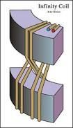 Imagini pentru tesla bifilar coil magnet generator