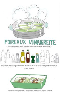 Poireaux vinaigrette - La vraie recette chaude. Clean Recipes, Cooking Recipes, Food Illustrations, I Love Food, Food Inspiration, Entrees, Food Porn, Veggies, Nutrition