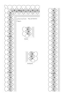 Patrobolillos : PICADOS PUNTILLAS Bobbin Lace Patterns, Crochet Borders, Brownies, Cakes, Ganchillo, Old Ladies, Shawl, Trapper Keeper, Bobbin Lace
