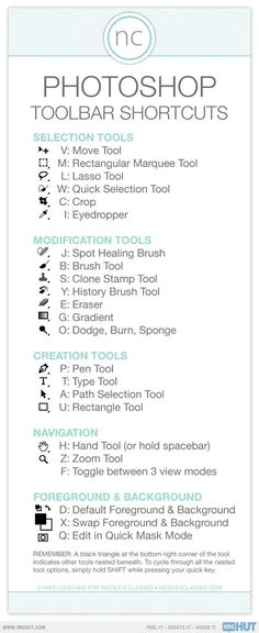Photoshop Toolbar Shortcuts
