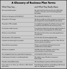79 best business plansbusiness images on pinterest business glossary of business plan terms hilarious harvard business review 97 simple business plan accmission Image collections