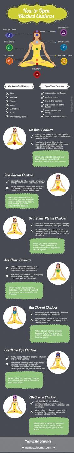 How to Open Blocked Chakras: A Step by Step Guide (infographics) http://namastejournal.com/open-blocked-chakras Things You Can Do To Open and Heal Each Chakra. So how can you figure out which of your chakras is unbalanced or blocked.
