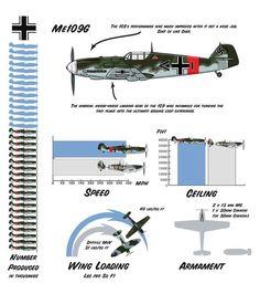 Bf 109 G