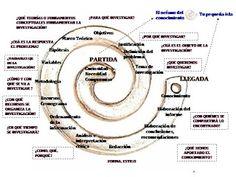 """Curso """"Metodología de la Investigación""""  del 02 de marzo al 06 de abril 2013. Fuente: http://sinergiasperu.blogspot.com/"""