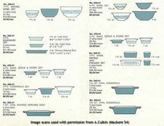 I want them all.  I have the 2 1/2 cinderella bowl and the split casserole.