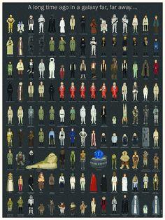 Gigantisches Star Wars-Poster mit allen Charakteren der Trilogie - Engadget German
