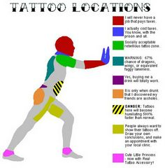 LOL What your tattoo may say about you...