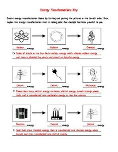 Worksheets Energy Transformations Worksheet With Answers kinetic energy poster and minis on pinterest transformations
