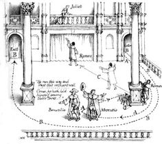 importance balcony scene romeo and juliet william shakespe Romeo and juliet by william shakespeare  balcony sceneromeo is wandering aimlessly around the capulet backyard when you-know-who appears on the balcony romeo .