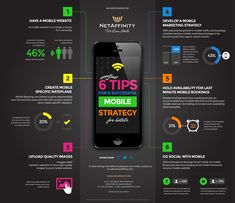 Six Essential Tips for a Successful Mobile Strategy for Hotels [INFOGRAPHIC]