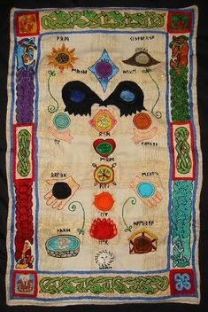 Soul Map from Northern Tradition Shamanism  http://www.northernshamanism.org/shamanic-techniques/shamanic-healing/soul-map.html