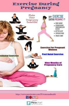 #ExerciseDuringPregnancy, #PostnatalExercise