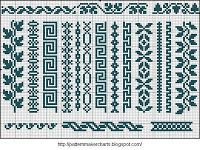 Free Easy Cross, Pattern Maker, PCStitch Charts + Free Historic Old Pattern Books Cross Stitch Boarders, Cross Stitch Bookmarks, Crochet Bookmarks, Cross Stitch Charts, Cross Stitch Designs, Cross Stitching, Blackwork Embroidery, Cross Stitch Embroidery, Embroidery Patterns