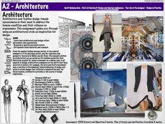 A2 Design Brief Art Syllabus, Textile Courses, A Level Textiles, Fashion Courses, Study Design, Higher Design, Human Condition, Art Lesson Plans, Design Development
