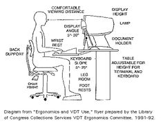 Best sitting posture for computer users