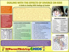 Dealing with feelings of anxiety in children of divorce.