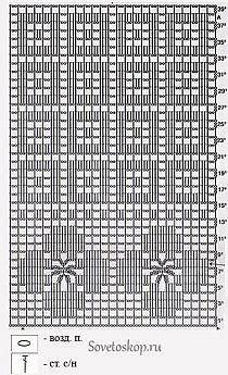 Only Crochet Patterns Archives - Beautiful Crochet Patterns And Knitting Patterns - Diy Crafts Filet Crochet Charts, Crochet Diagram, Crochet Stitches Patterns, Crochet Motif, Crochet Designs, Crochet Doilies, Crochet Lace, Crochet Blouse, Knitting Patterns