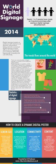 World Digital Signage   #Infographic #DigitalSignage #Advertisement