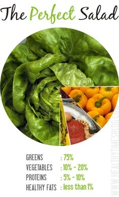 Green makes perfect #FoodQuote #HealthyFood www.SmartDietScale.com