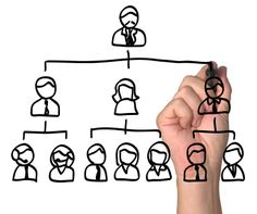 Hierarchy is Good. Hierarchy is Essential. And Less Isn't Always Better Robert Kiyosaki, Marketing Musical, Community Hospital, Chain Of Command, Freshman Year, Ted Talks, Human Resources, Being Used, Accounting