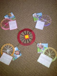 Concept Web of themes from the story 'The Time Bike' by Jane Landon Concept Web, Classroom, Kids Rugs, Bike, Home Decor, Class Room, Bicycle, Decoration Home, Kid Friendly Rugs