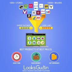 #LooksGud- A Game Changing Startup for #OnlineFashion Shopping