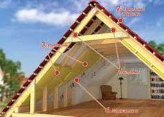 Image result for треугольный дом проект