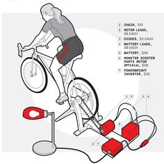 How to Build a Bike Generator Pedal Power! How to Build a Bicycle-Powered GeneratorPedal Power! How to Build a Bicycle-Powered Generator Camping Survival, Survival Prepping, Survival Skills, Urban Survival, Survival Gear, Survival Quotes, Solaire Diy, Build Your Own Bike, Alternative Energie