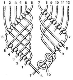 Great Photos Macrame Knots instructions Suggestions Since you will find, we love to macramé ;Their boho feel usually are and much more trend plus we h Macrame Curtain, Macrame Cord, Macrame Bag, Macrame Jewelry, Diy Jewelry, Macrame Wall Hanging Patterns, Macrame Plant Hangers, Macrame Patterns, Diy Accessoires