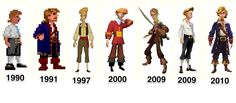 Guybrush Threepwood as he appears in every Monkey Island game. The last two are special editions of the first two games, which revamped the graphics and made the games available on newer platforms
