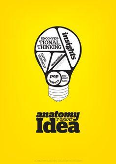 Anatomy of an idea.   Appreciation to Kristoffer Åkesson; clever lad.