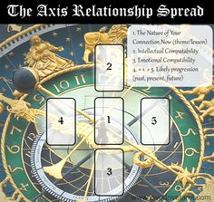 Tarot Spread: The Axis Relationship