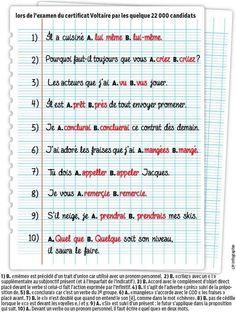 Orthographe - Le top 10 des règles les moins bien maîtrisées - Exemple de CV - Le Parisien Etudiant