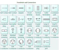 Terminal Symbols and Connector Symbols Electrical Symbols, Electrical Diagram, Diy Electronics, Electronics Projects, Circuit Drawing, Logic Design, Electrical Installation, Arduino Projects, Circuit Diagram