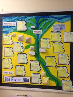The Nile river project 6th Grade Social Studies, Social Studies Classroom, History Classroom, Teaching History, Ancient Egypt Display, Ancient Egypt Activities, Ancient World History, School Displays, Ancient Civilizations