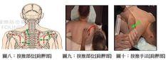 【富裕 養生】原始點療法 食物過敏,原始點1小時搞定 若痛點為肩胛骨痛、膏肓痛、肩後痛(圖六)則需按推[上背部](圖八~十)