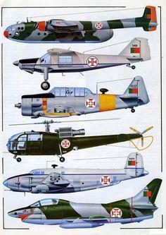 Resultado de imagem para portuguese air force
