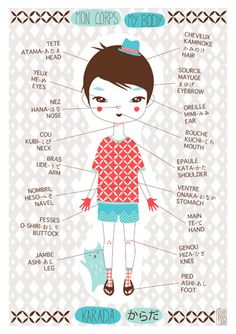 #Illustratie My body in japanese english and french | IzumiIdoiaZubia #Japanese #language