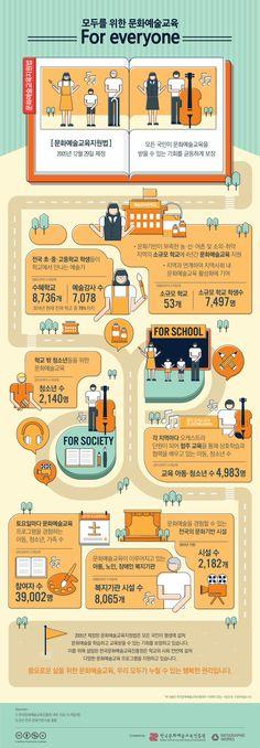 모두를 위한 문화예술교육 (출처: 한국문화예술교육진흥원)